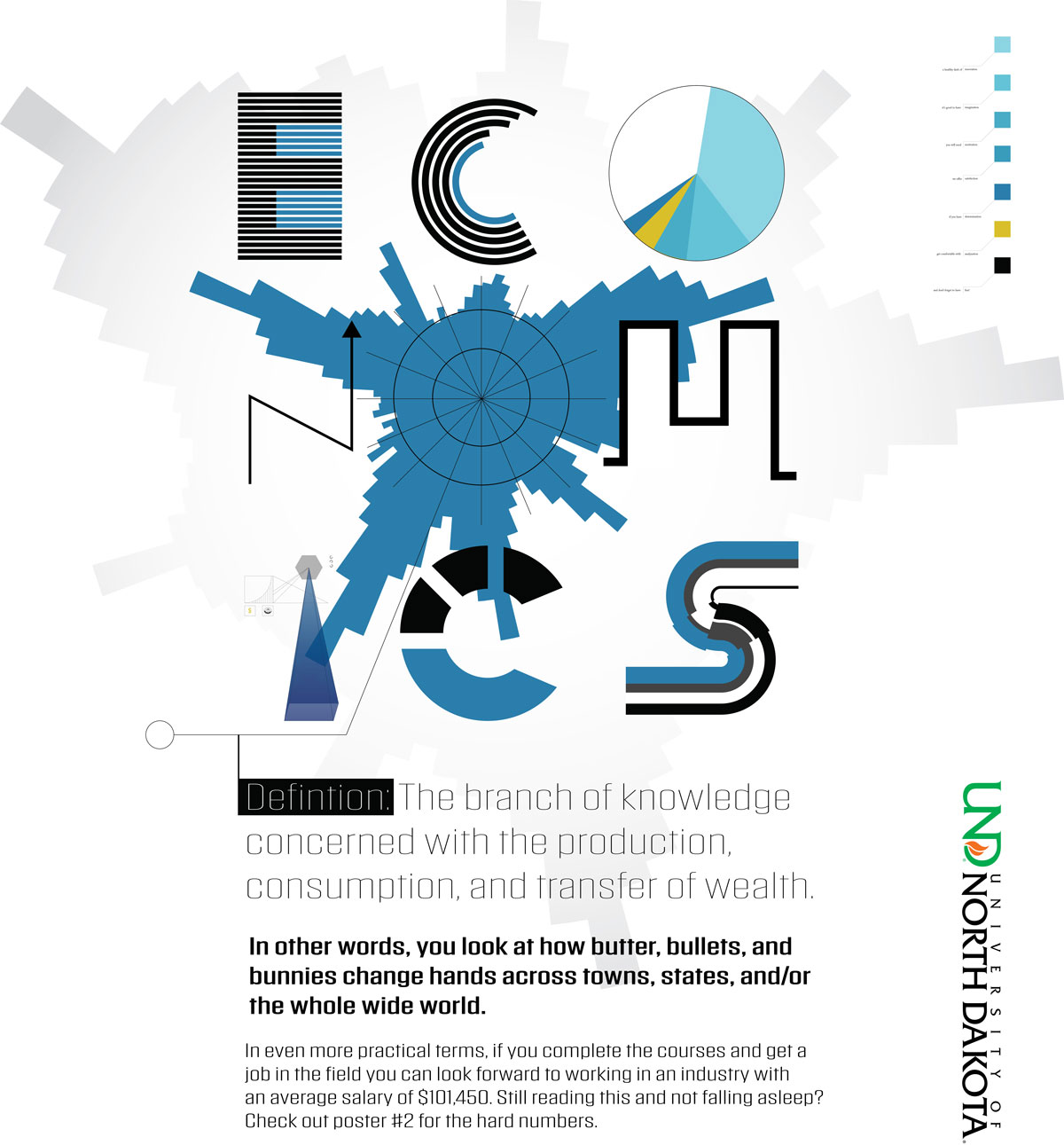 Economics poster part 1